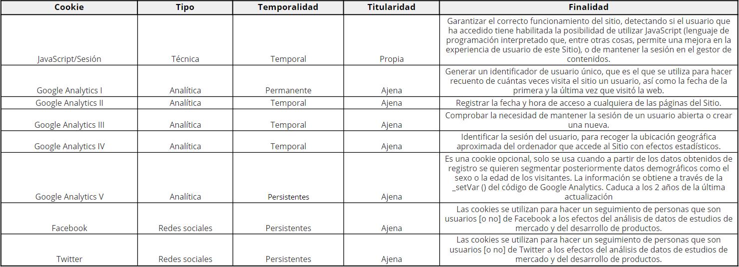 Cookies Nomepierdoniuna